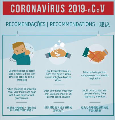 ALERTA | CUIDADOS DE PREVENÇÃO DO CORONAVÍRUS